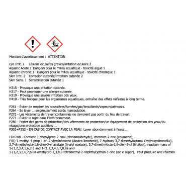 Candle Freshness